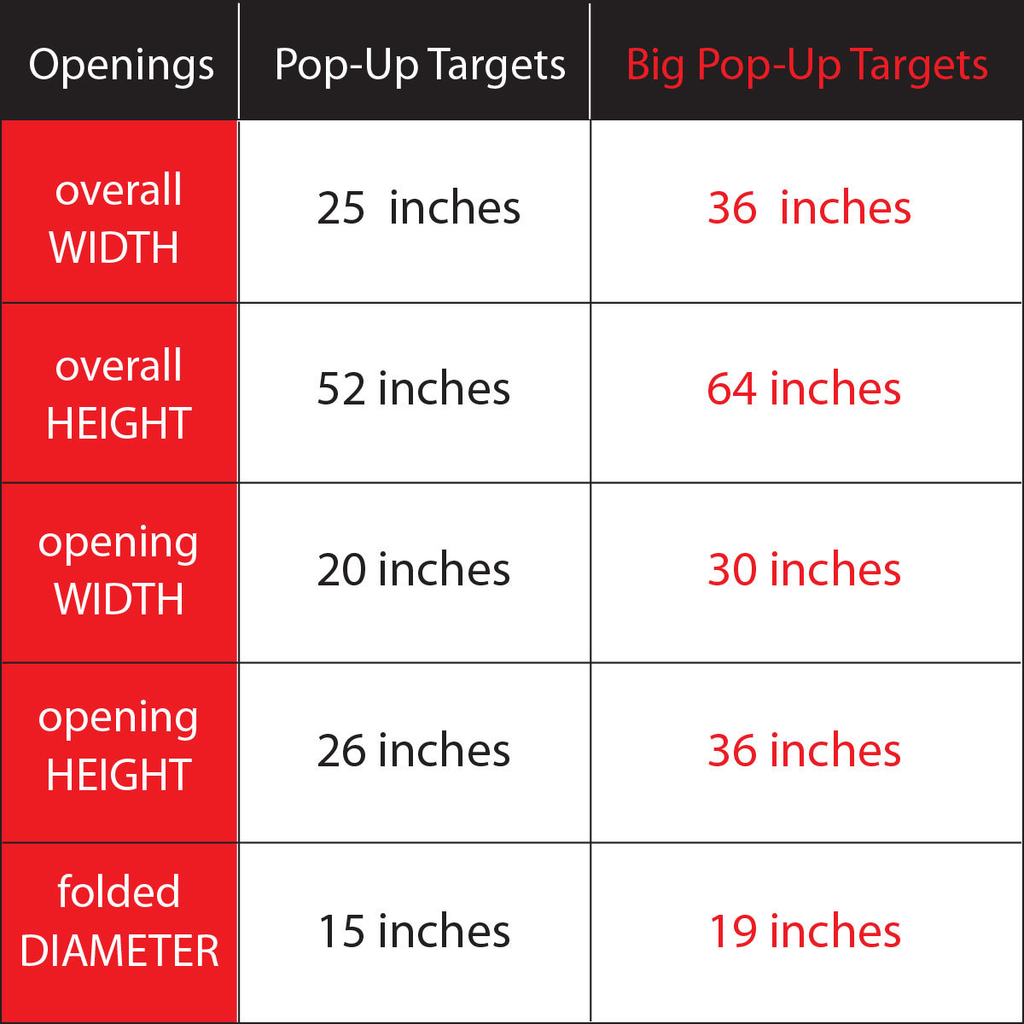 Pop-Up Targets - Set of 2