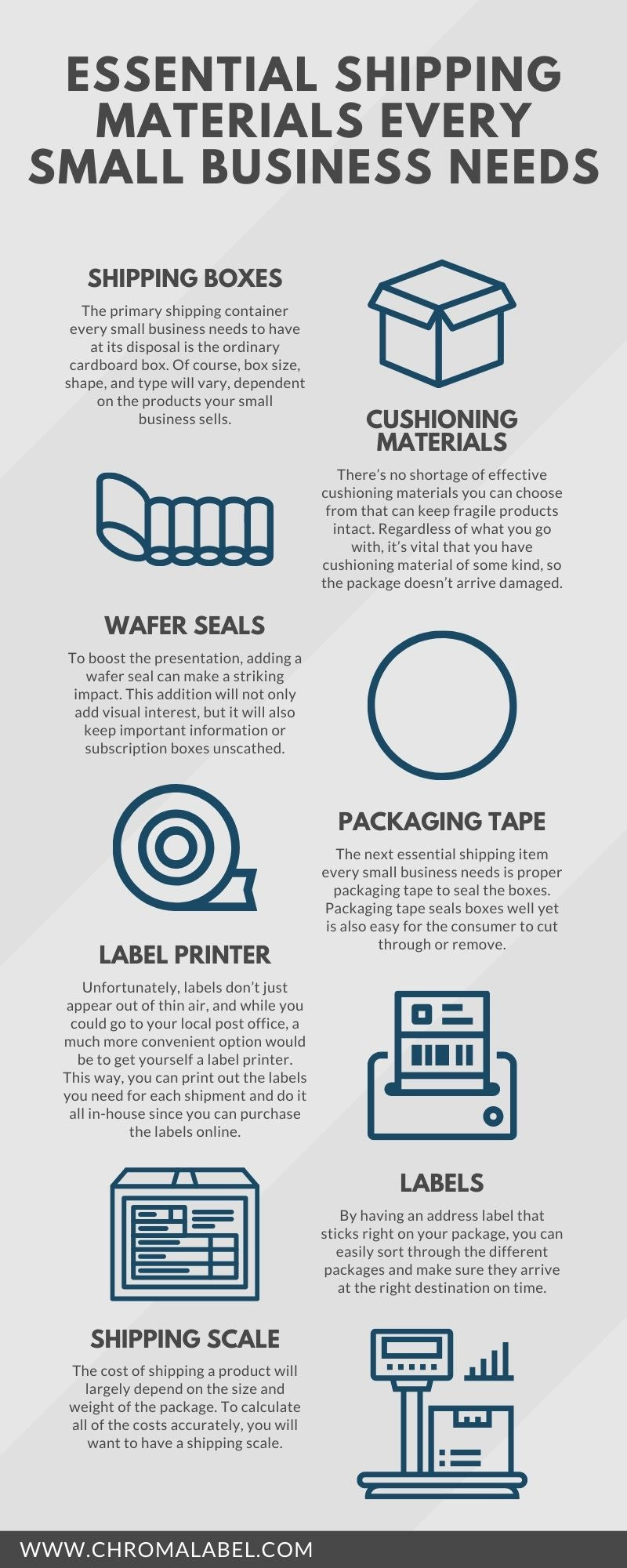 Essential Shipping Materials Every Small Business Needs