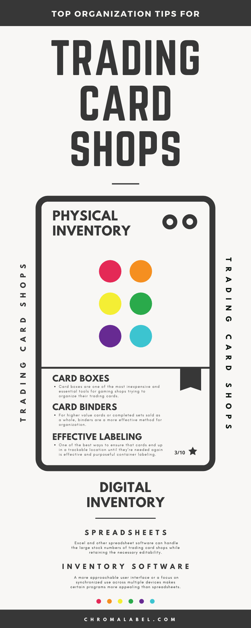 Top Organization Tips for Trading Card Shops