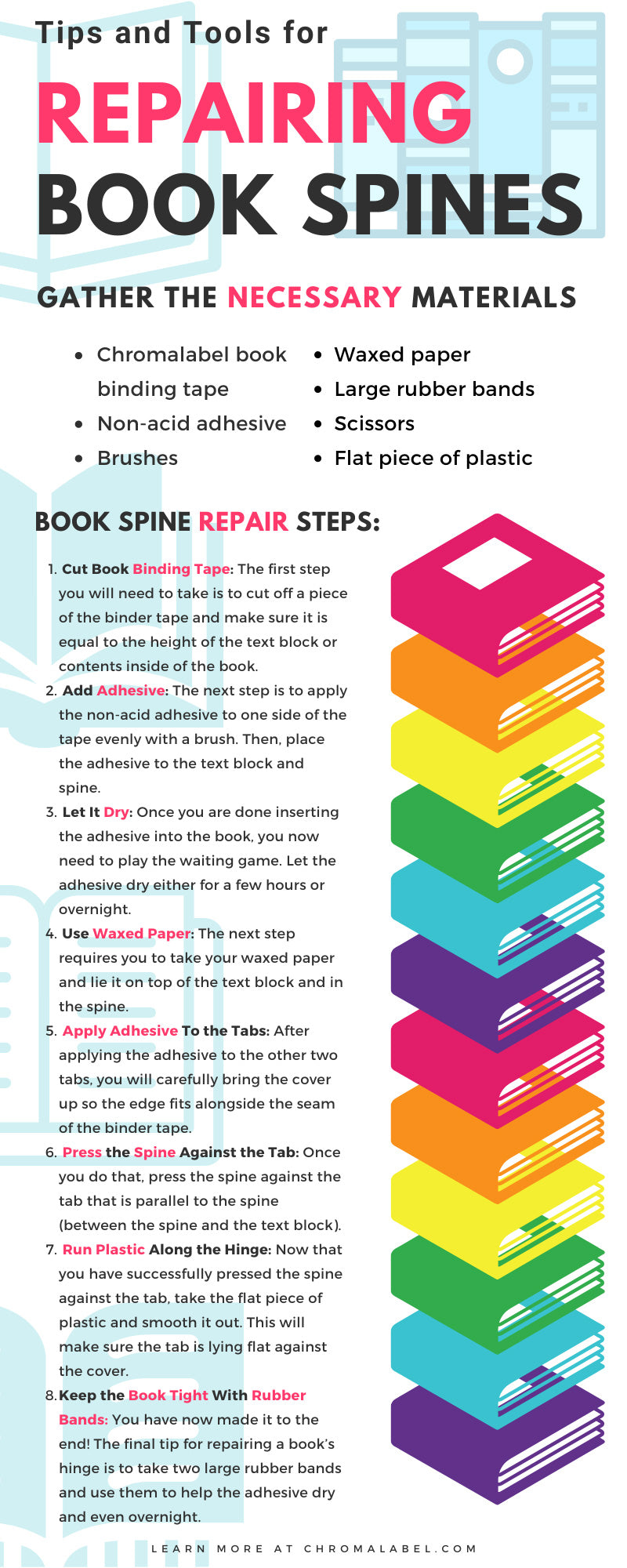 Tips and Tools for Repairing Book Spines