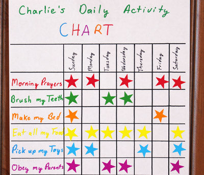 "Activity Chart with 0.75"" Star Labels"