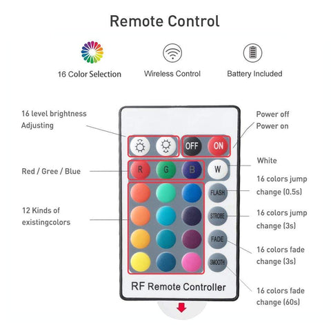 Image of 5V LED TV Backlights USB Powered Lighting Kit with RF Remote Controller