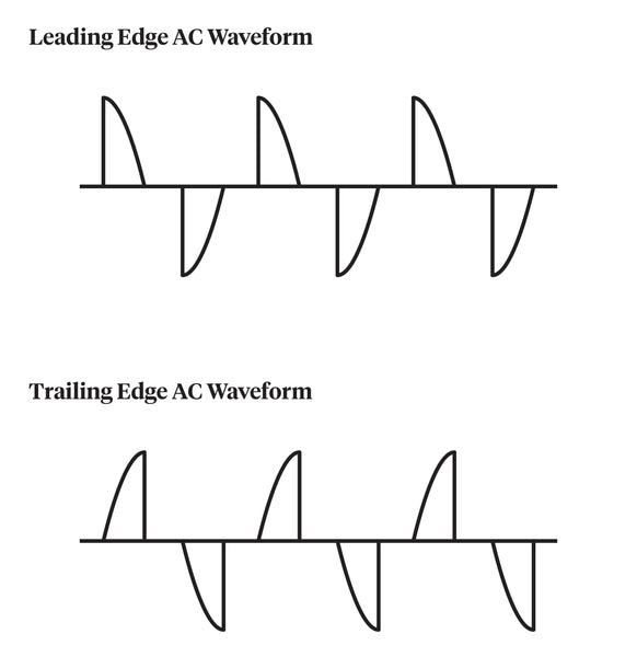 Leading Edge Vs Trailing Edge Dimming Rich Brilliant Willing