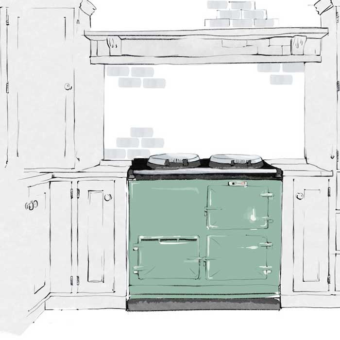 2 oven 'Deluxe' Aga range cooker dimensions