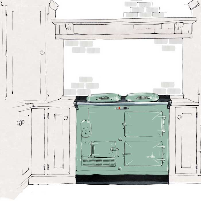 How to relight an Aga range cooker