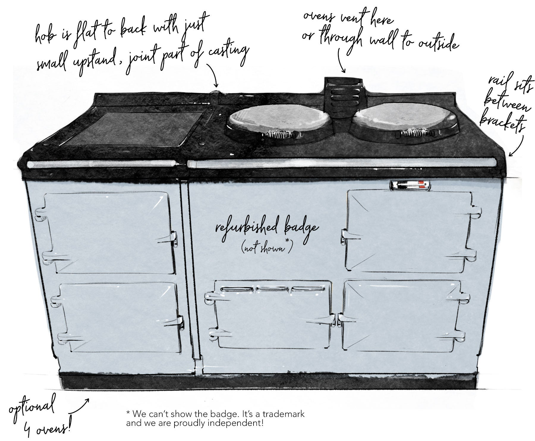 Late model 'Deluxe' reconditioned Aga range cooker