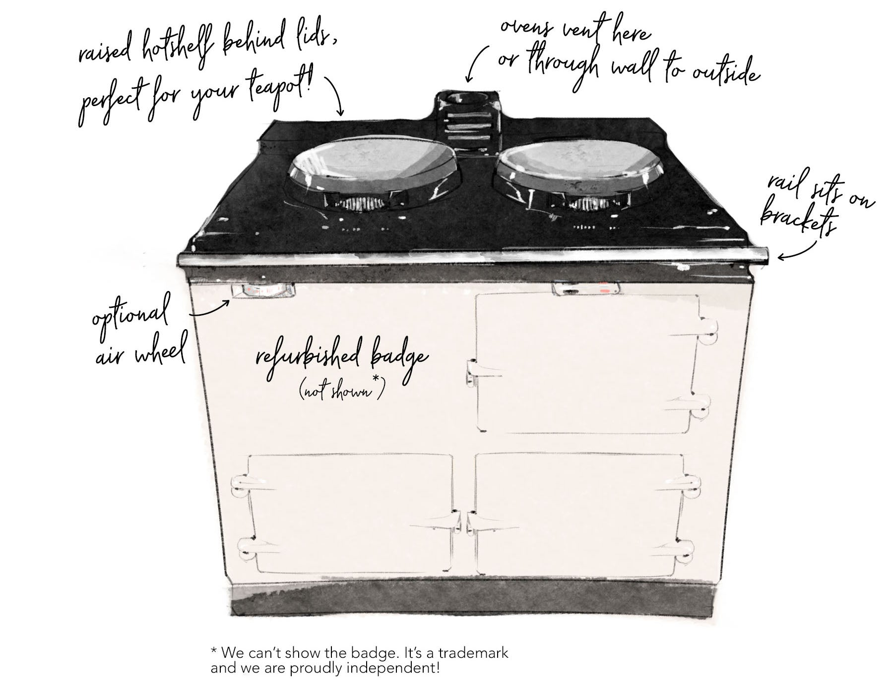 Early model 'Deluxe' reconditioned Aga range cooker