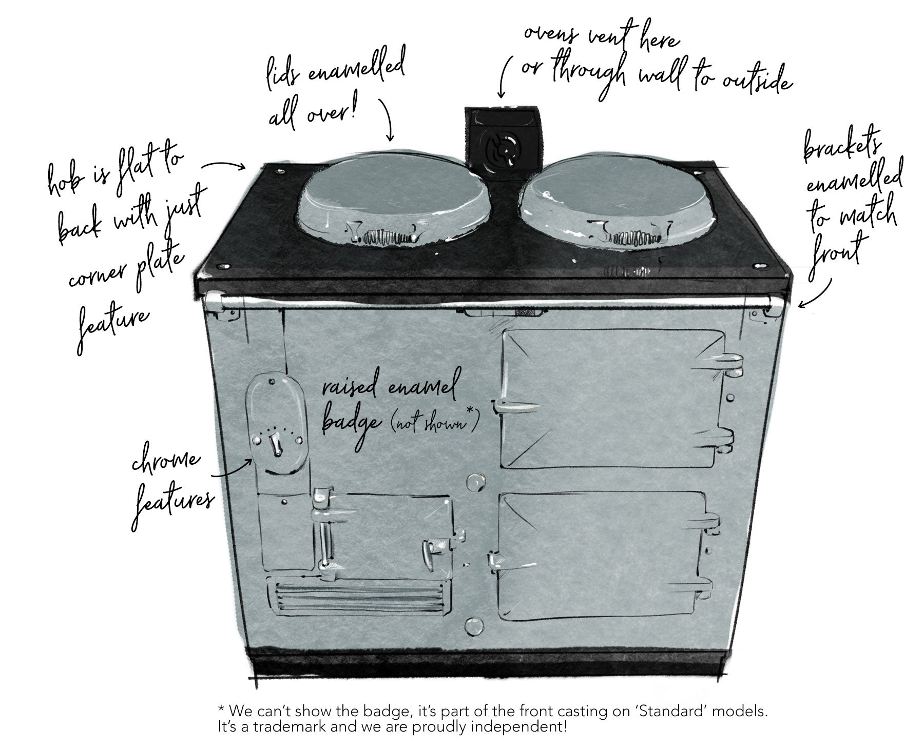 Standard model reconditioned Aga range cooker