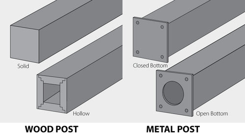 Post Brackets is used with a variable size wood or metal posts
