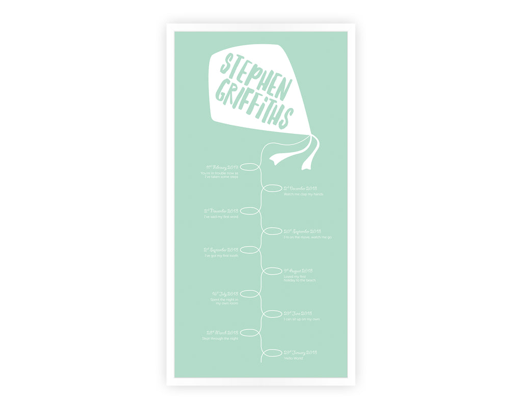 PERSONALISED BABY MILESTONE DATES PRINT