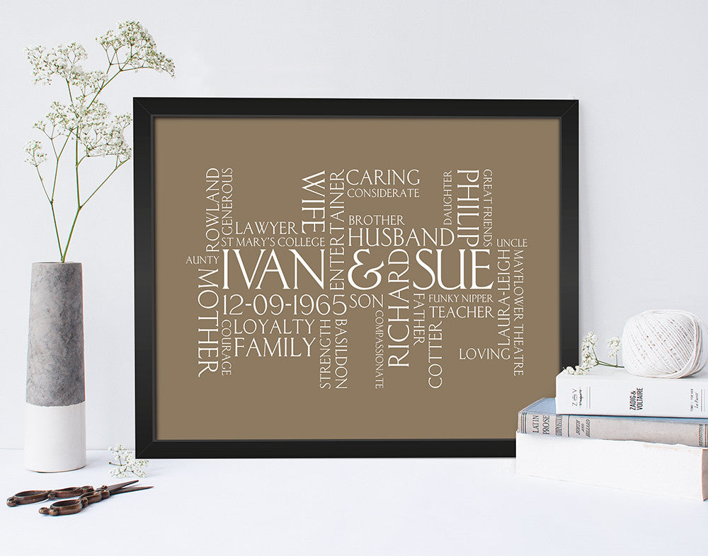 Personalised Mothers Day Wordle Print in Truffle