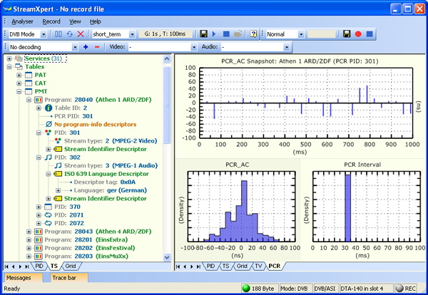 DekTec StreamXpertv2 TS Analysis Software