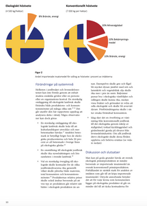 How Swedish is Swedish Food? - Hur svensk är svensk mat? - Ekomatcentrum - 2020 - Single user