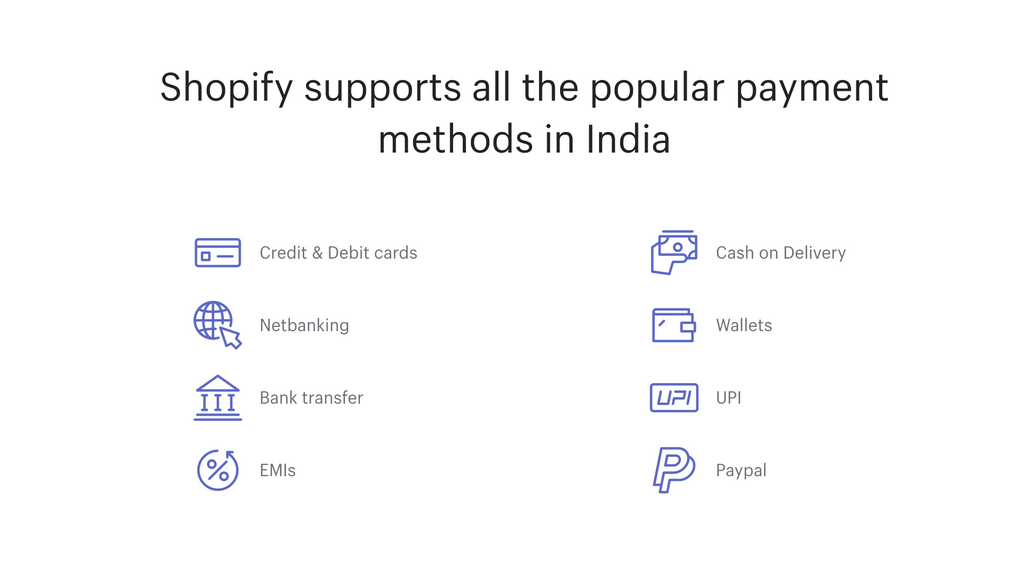 different payments modes on shopify