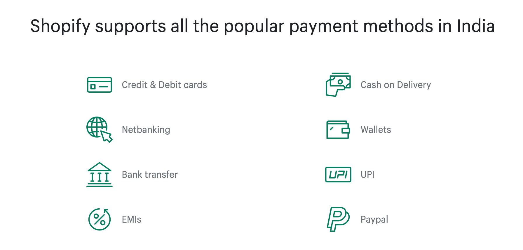 payment methods in india on shopify