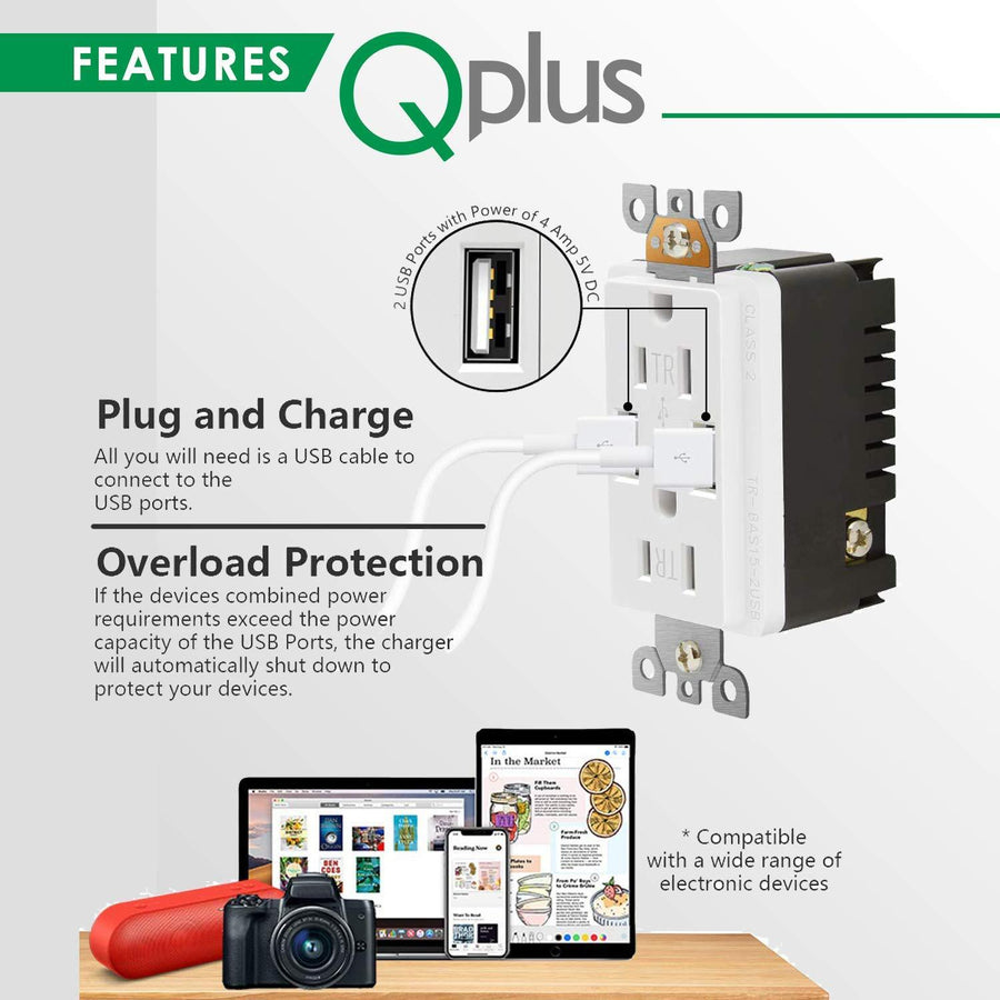 QPLUS 15 Amp USB Wall Receptacle Outlet, Tamper Resistant 1875W - UL Listed (Wall Plates & Screws Included) - QPlus Home - Brighten Your Life