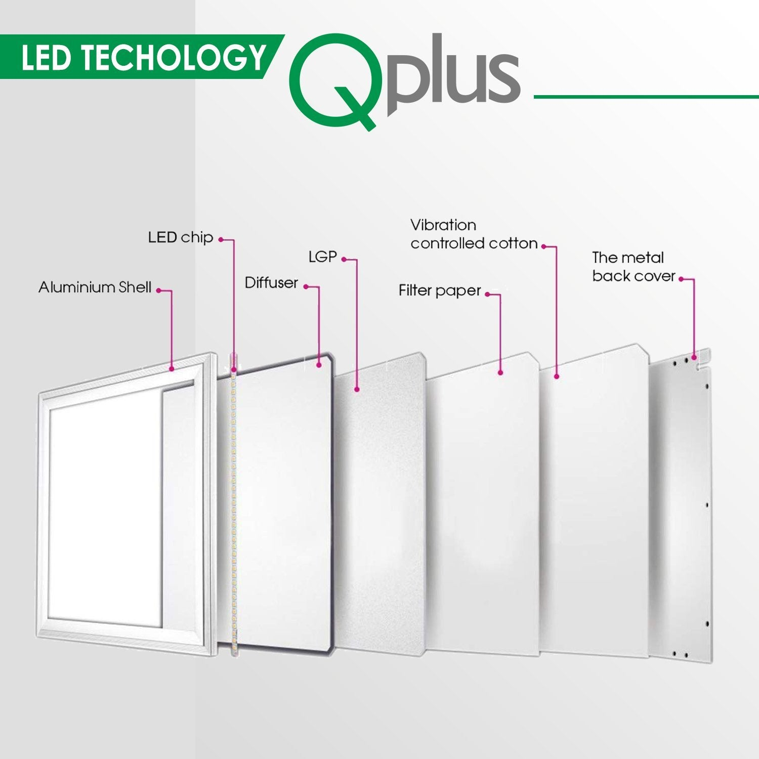 QPlus 2 x 4FT 4CS Color Changing(Color Change by Wall Switch) Dimmable Recessed LED Panel Fixture, 50W/5000 Lumens, 100/347VAC - QPlus Home - Brighten Your Life