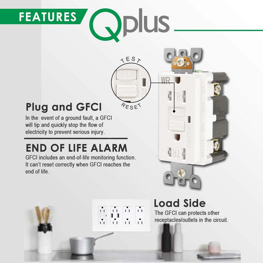 QPLUS 20Amp Tamper & Water Resistant GFCI Receptacle Outlet with LED Indicator 2500W - UL Listed (Wall Plates & Screws Included) - QPlus Home - Brighten Your Life