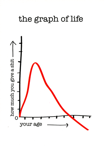 The graph of life