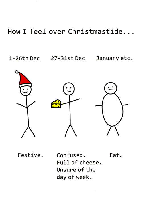 Funny Christmas Cards - Festive To Fat