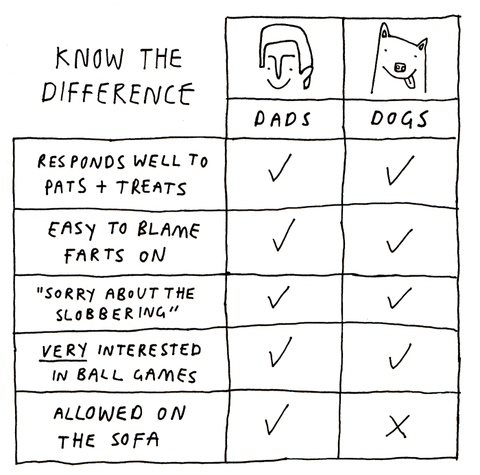 Difference between Dads and Dogs