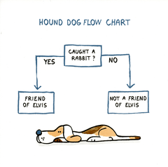 Funny Cards - Hound Dog Flow Chart