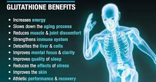 Jane's Blog Glutathione for Inflammation and Immune Health!
