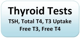 Jane's Blog Subclinical Hypothyroid : What your Thyroid tests aren't telling you