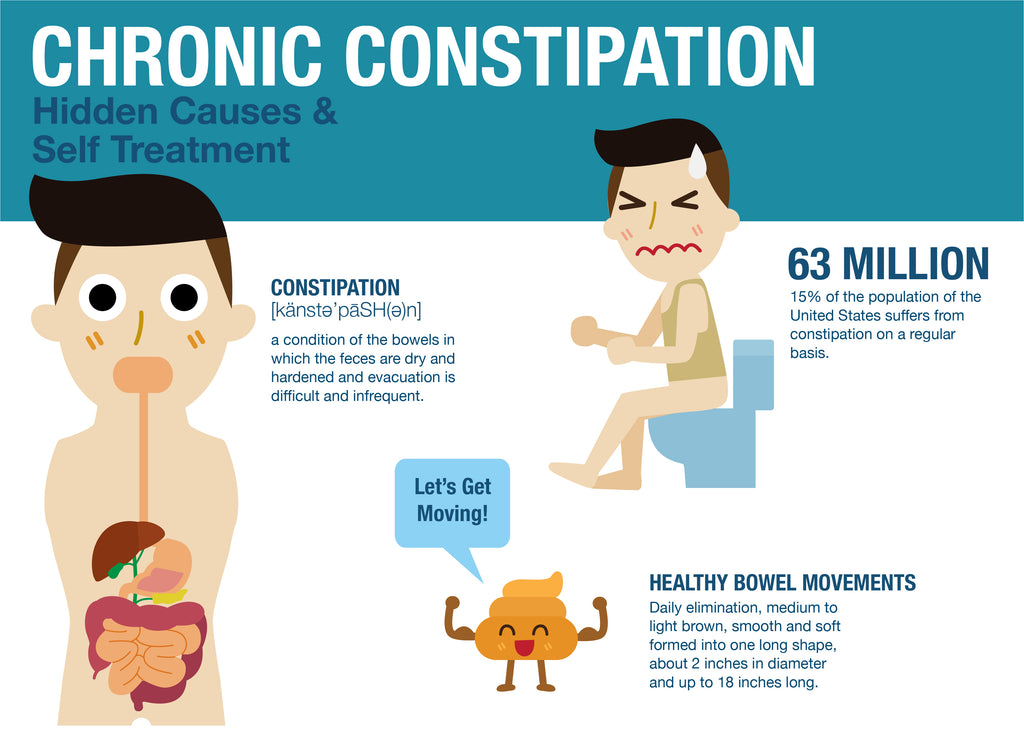 Jane's Blog Constipation…No One Wants to Talk About It!