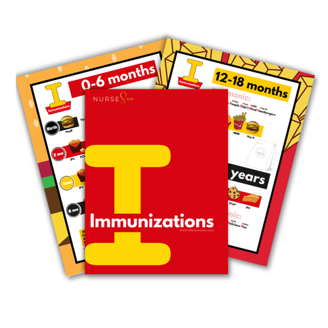 pediatric immunization schedule vaccine mnemonics NCLEX