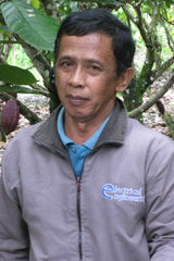 Cocoa Care Suprapto Profile Picture