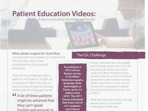 Patient Education Videos: A key to unlocking the language barrier