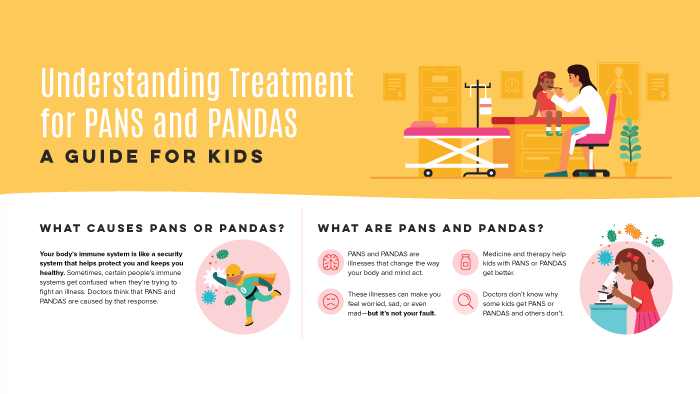Understanding PANS and PANDAS: A Guide for Kids Poster