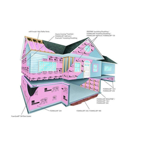 Owens Corning FOAMULAR 250 Extruded Polystyrene (XPS) Rigid Foam Insulation Board