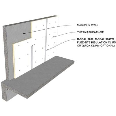 RMax Thermasheath®-XP 4ft x 8ft Insulation Board - All Sizes Polyiso Thermax Sheathing