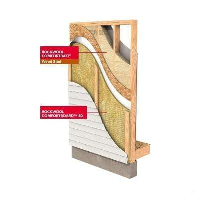 Image of Rockwool Comfortbatt R23 (All Sizes) Rockwool