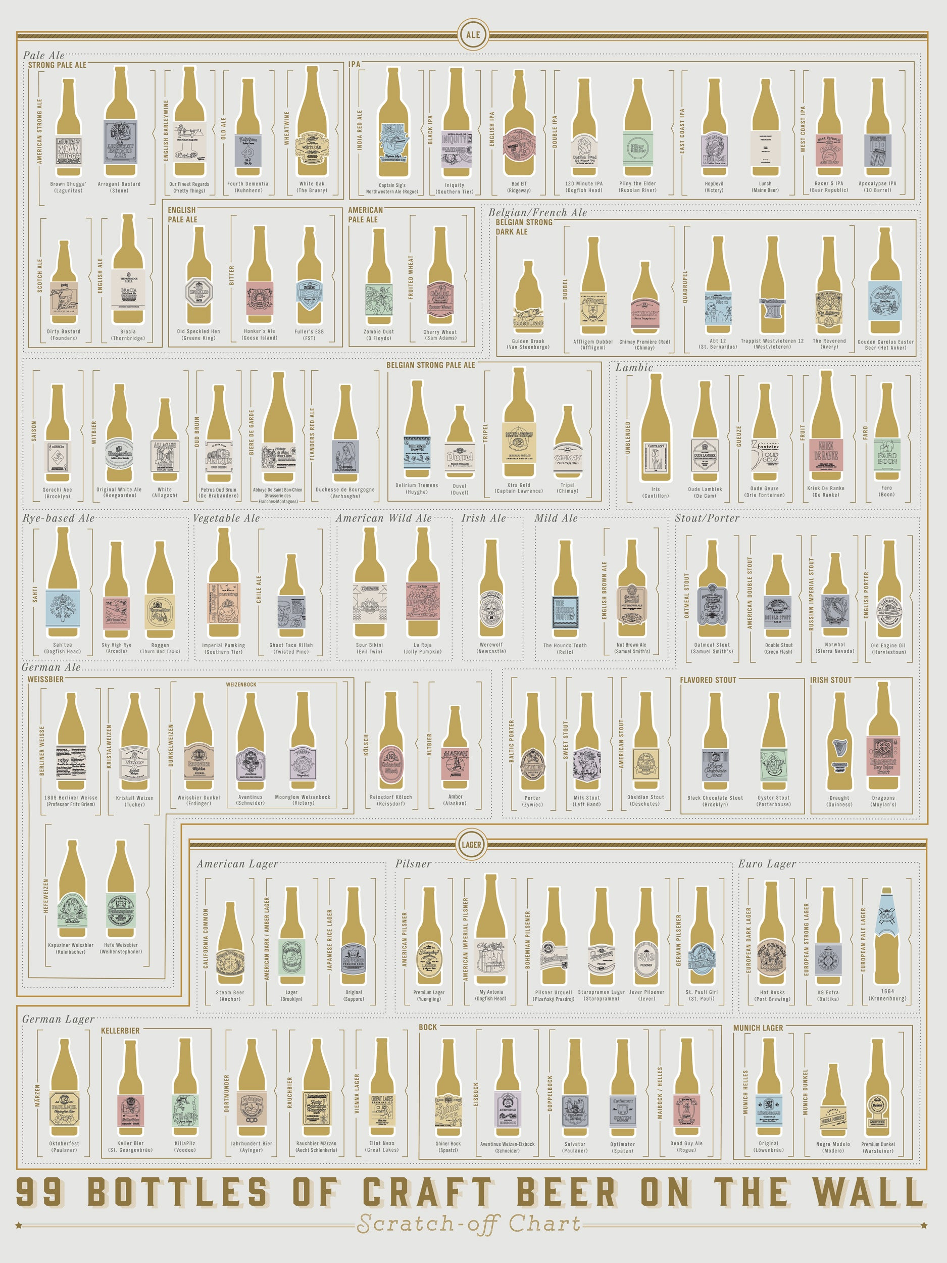 Pop chart lab design data delight 99 bottles of craft beer 99 bottles of craft beer on the wall scratch off chart gumiabroncs Gallery