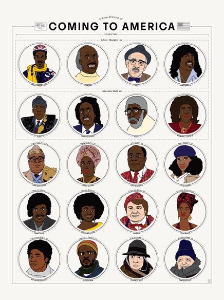 A Royal Roundup of Coming to America Characters
