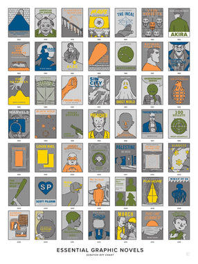 Essential Graphic Novels Scratch-off Chart