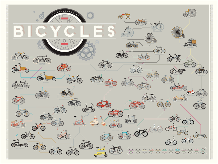 products/P2-Cycles_ImgA.png