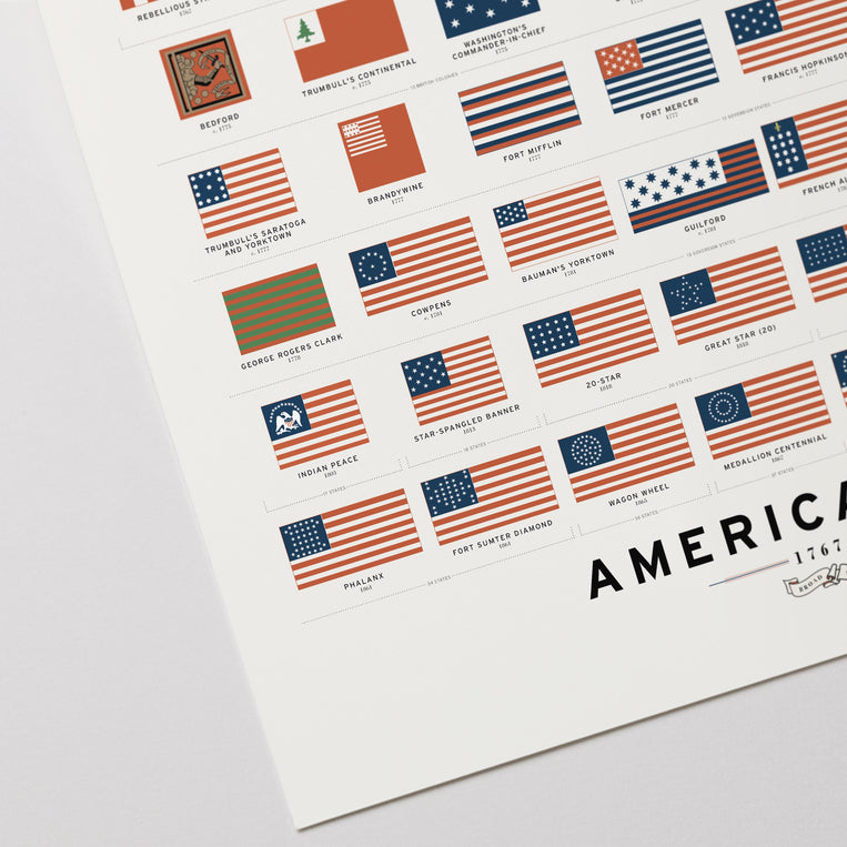 products/P2-Flags_ImgC_d979c63f-5038-4530-9d2b-815fce2eaf02.jpg