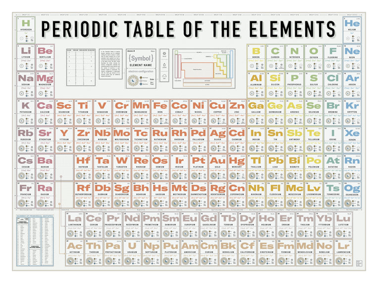 products/P2-PeriodicTable_ImgA.jpg