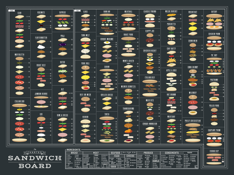 products/P2-Sandwiches_ImgA_8A857E.png