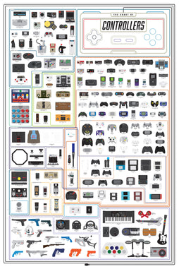 The Chart of Controllers