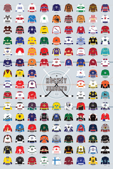A Visual Compendium of Hockey Jerseys