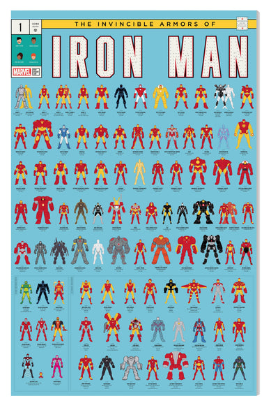 The Invincible Armors of Iron Man