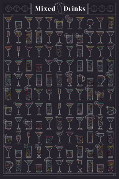 A Spirited Schematic of Mixed Drinks
