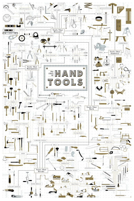 products/P3-Tools_ImgA.jpg