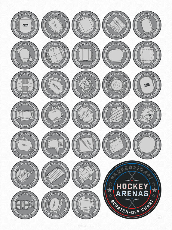 Professional Hockey Arenas Scratch-Off Chart