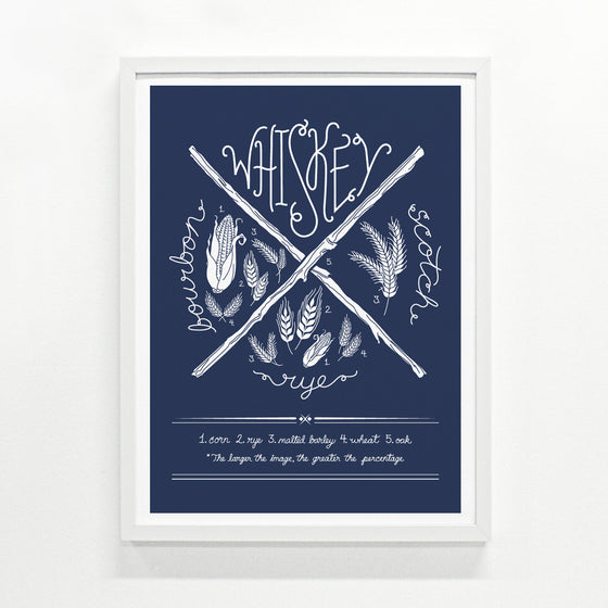Whiskey 18 x 24 screen printed poster by Monorail Studio